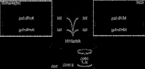 Hardware - DHVLab
